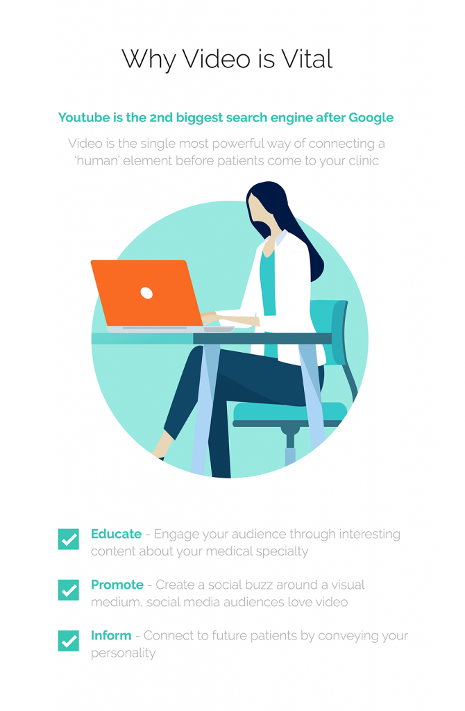 video-marketing-medical-dental-clinic-infographic